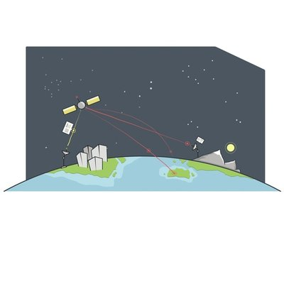Landscape satellite