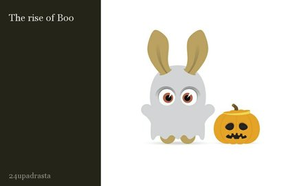 The rise of Boo